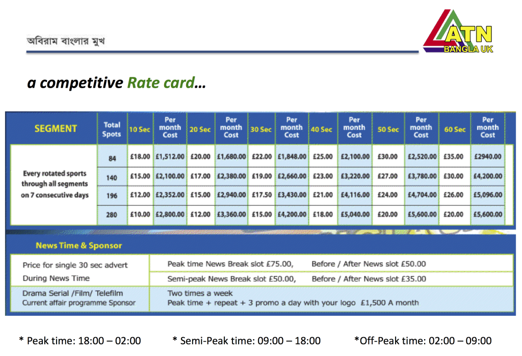 rate-card-atn-1024x699